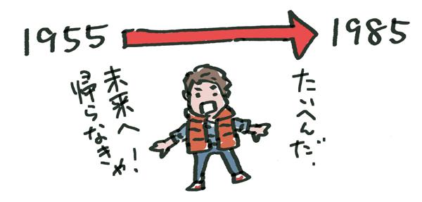 BTTF_mlmg4
