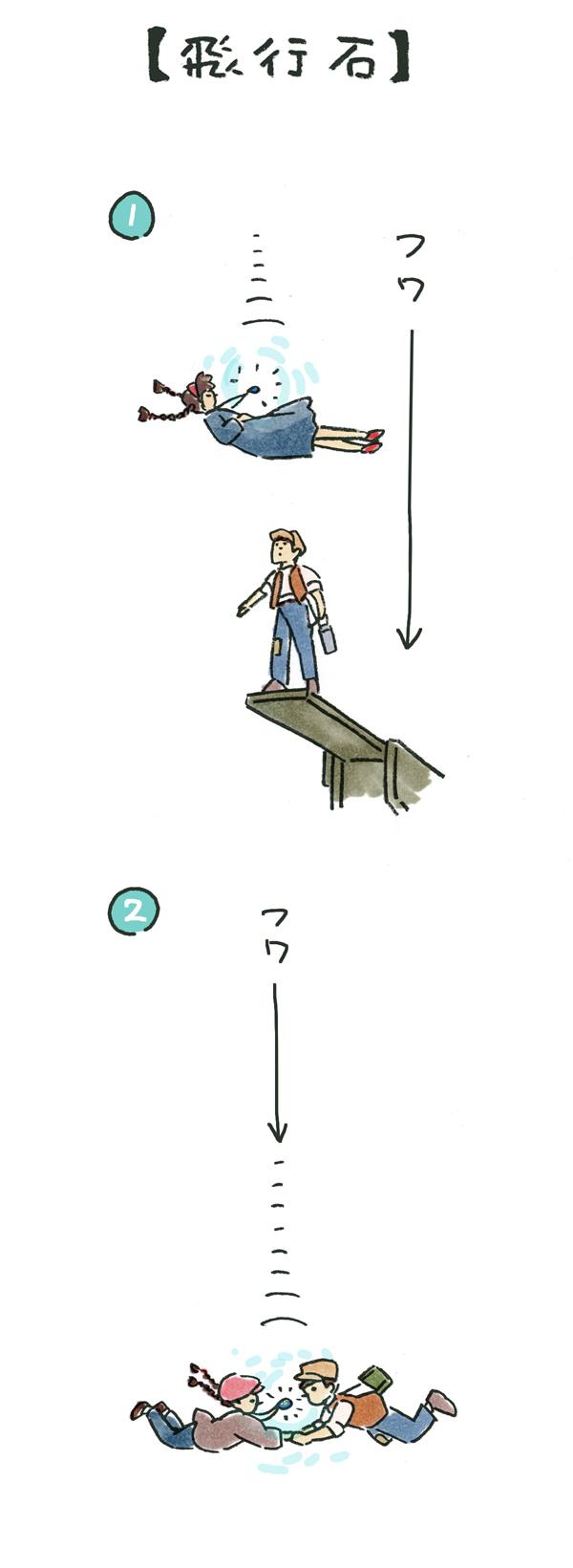 天空の城ラピュタふわふわ考察飛行石では飛行できない事前すり合わせ