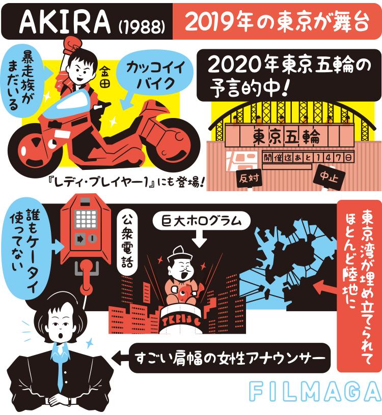 映画化 漫画 2020