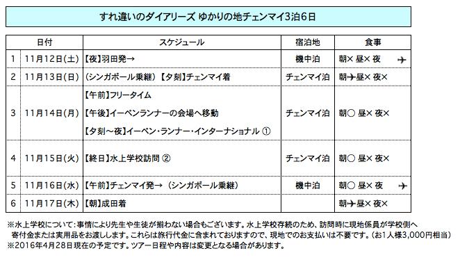 ツアー工程表
